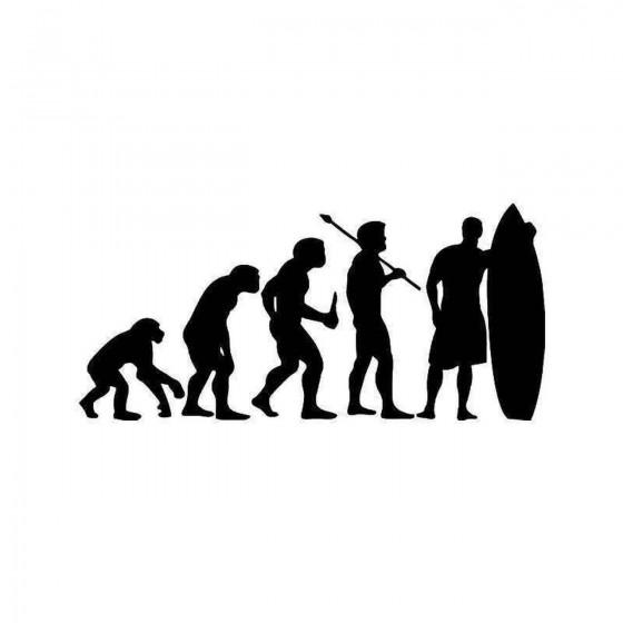 Evolution Of Surfing Surf...