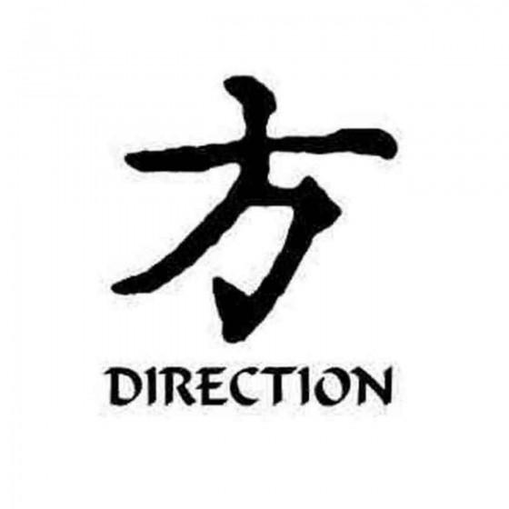 Direction Kanji Symbol...